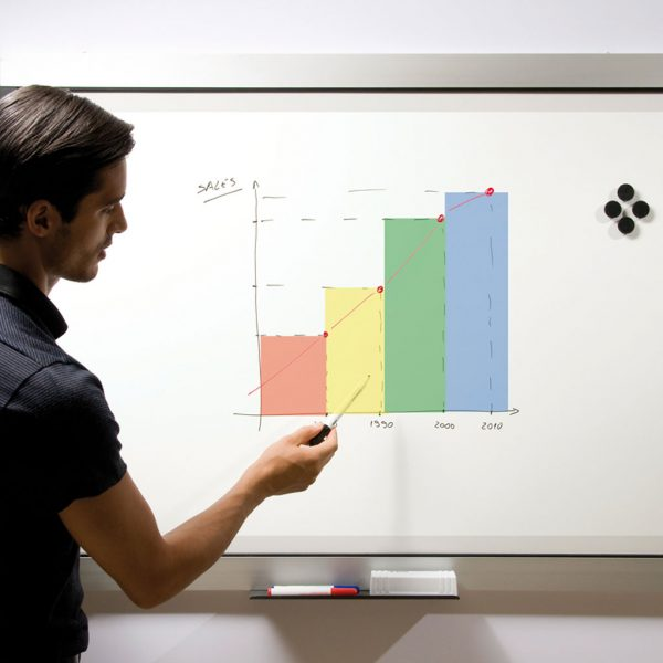 Ecrã de projecção / quadro branco Bi-Office